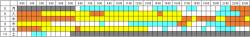 今週のADX(2021.4.13)