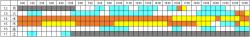 今週のADX(2021.4.17)