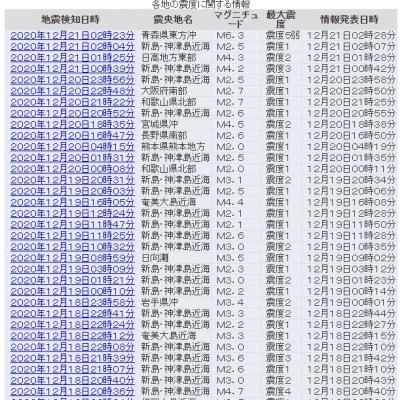 2020-12-21_045616_kishou.jpg