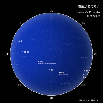 国立天文台「7月下旬は全ての惑星が勢揃いします」「惑星たちが地平線の上にあるのは珍しい」