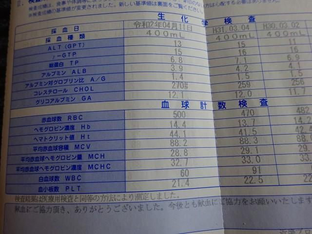 20,4,19 献血
