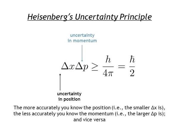 不確定性関係2