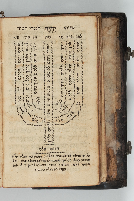 ベーメの神智学とユダヤのカバラ