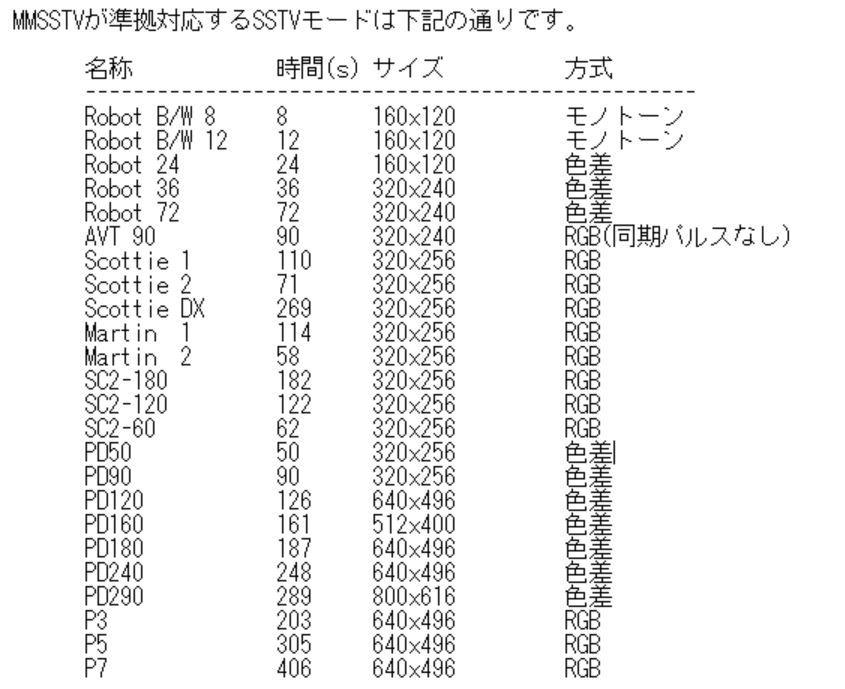 mmsstvmode32432.jpg