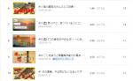 YouTubeベスト10 20.9.21