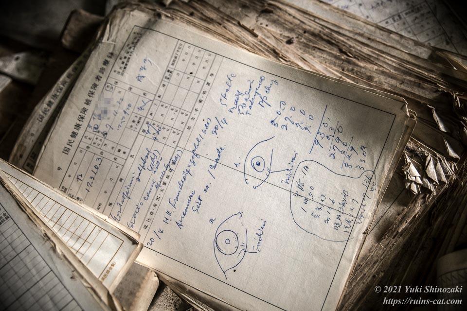 実方眼科医院(S眼科医院) 患者の診療録(カルテ)