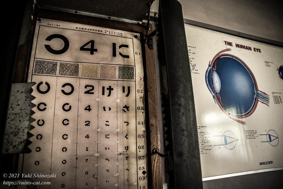 視力検査表と目の構造の図解