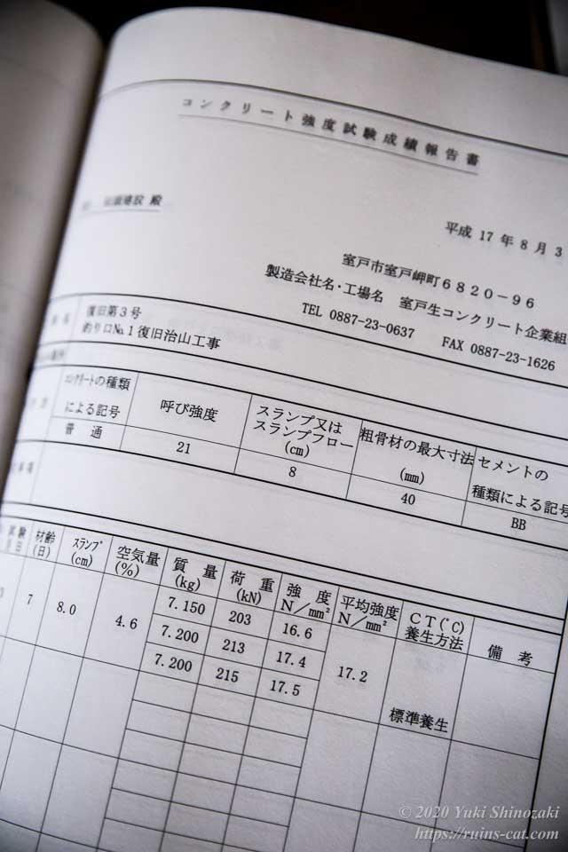 コンクリート強度試験成績報告書