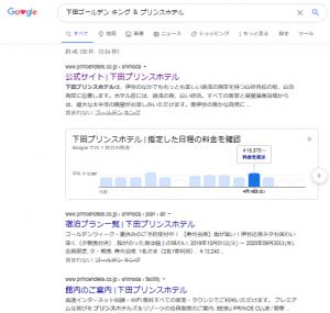 下田プリンス2-1