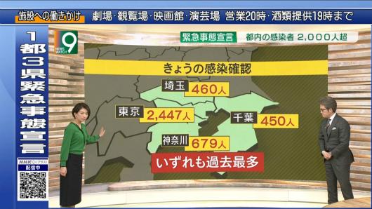 kinkyuujitaisengennews_20210107_緊急事態宣言再び