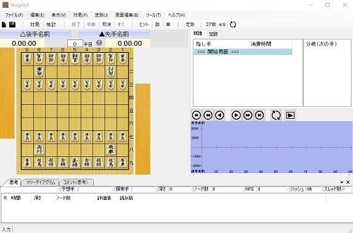 世界コンピュータ将棋オンライン大会2日目の感想