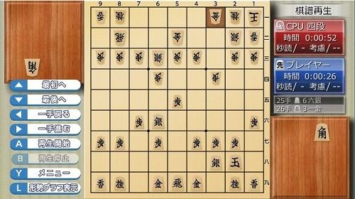 香川愛生とふたりで将棋で遊んでみた パート2