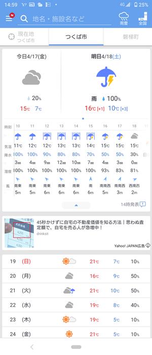 2020-04-17天気予報