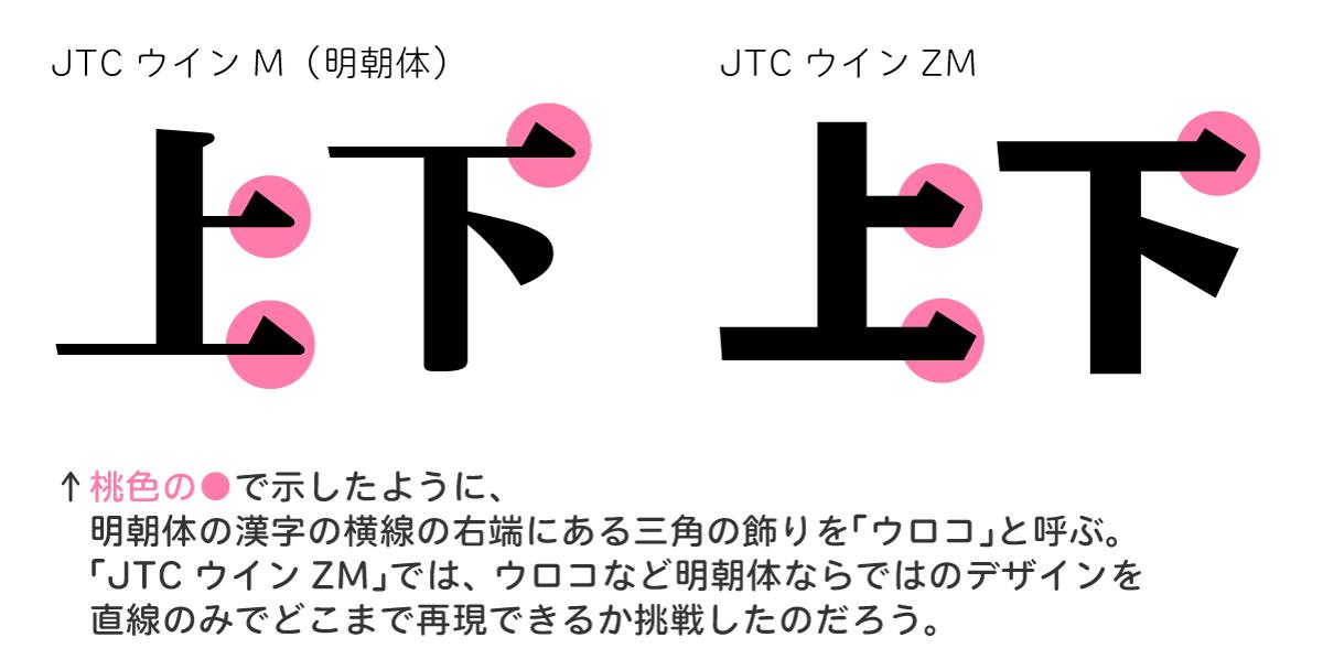 MinchoUroko.jpg