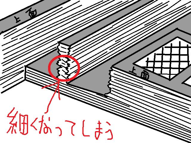 Shinsozai-Setumei.png