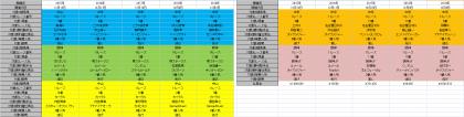 WIN5_阪神JF_2020