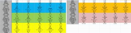 WIN5_京都金杯_2021
