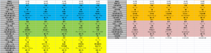 WIN5_根岸S_2021