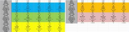WIN5_弥生賞_2021