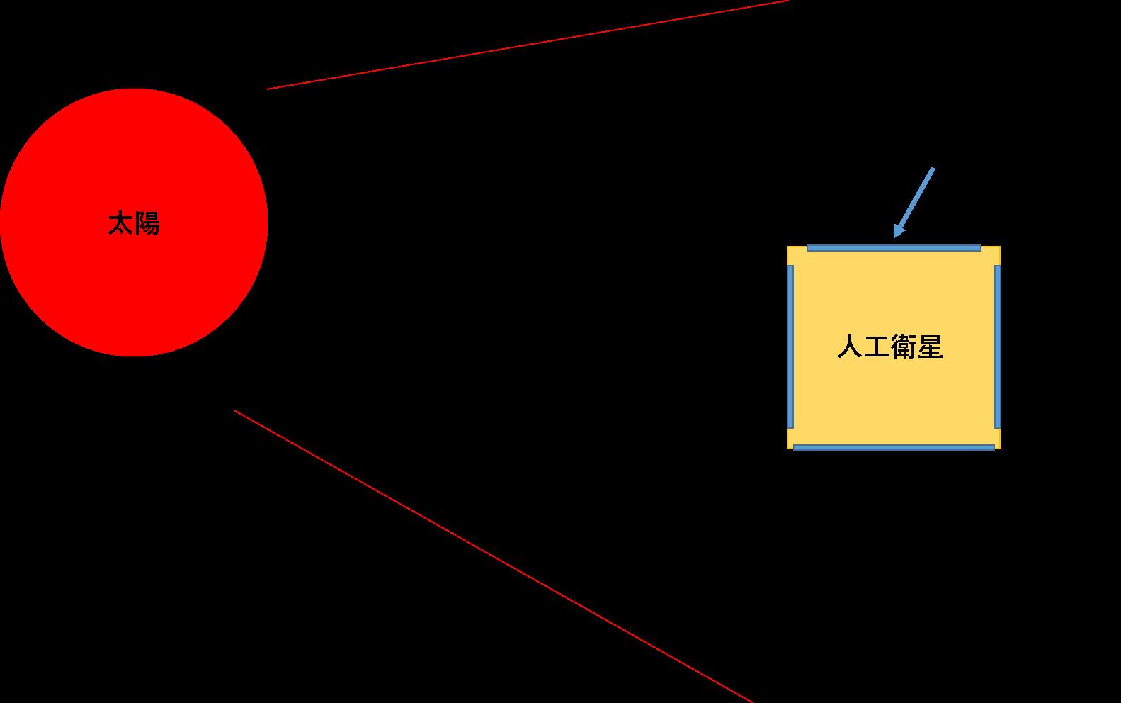 電子電源系20200814-1