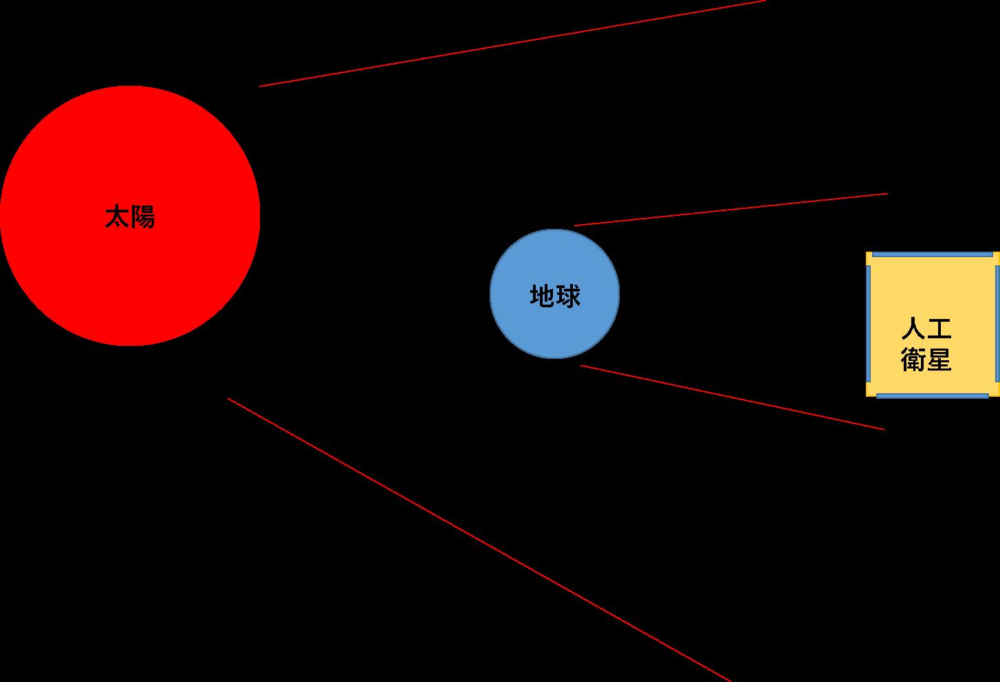 電子電源系20200814-2