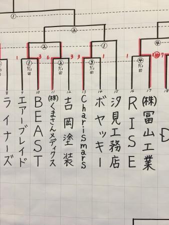 IMG_7620田原公園