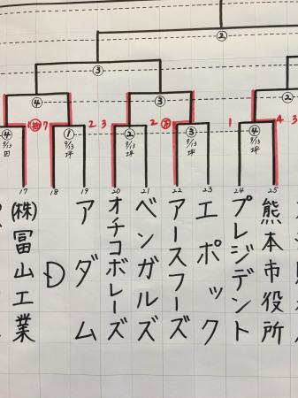 IMG_7621 坪井川