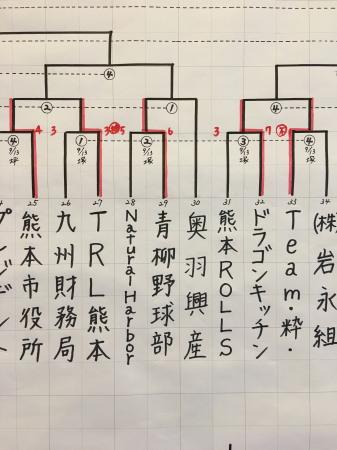 IMG_7622塚原
