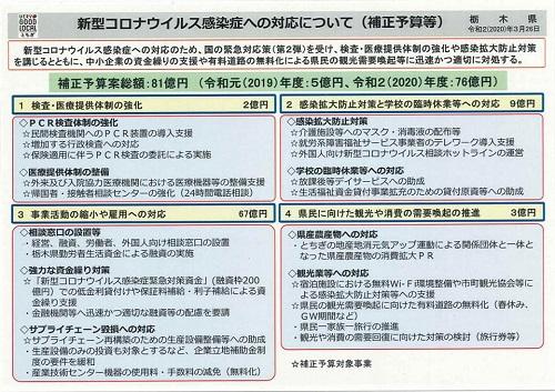 栃木県議会<第363回 臨時会議>開かれる!①