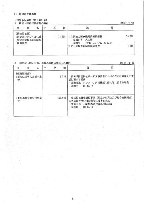 栃木県議会<第363回 臨時会議>開かれる!③