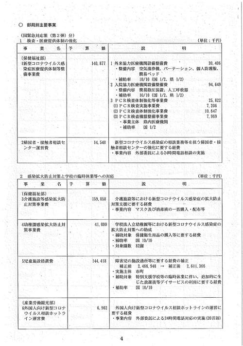 栃木県議会<第363回 臨時会議>開かれる!⑤