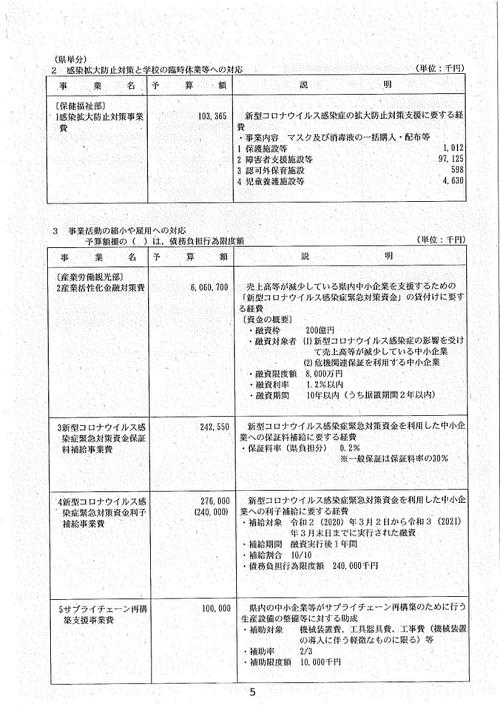 栃木県議会<第363回 臨時会議>開かれる!⑥