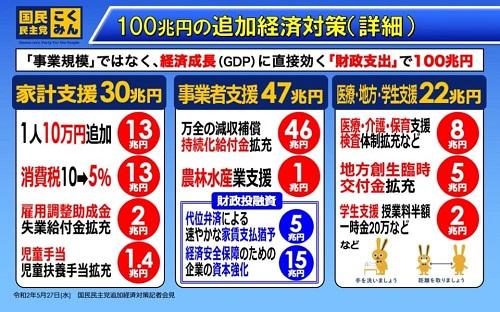 国民民主党とちぎ<第14回 幹事会>と栃木県議会<第365回 通常会議>!④