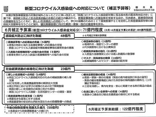 国民民主党とちぎ<第14回 幹事会>と栃木県議会<第365回 通常会議>!⑧
