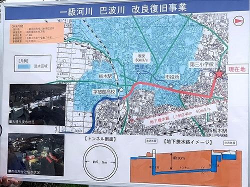 栃木県 被災5河川<改良復旧>事業 説明動画 公開される!⑥