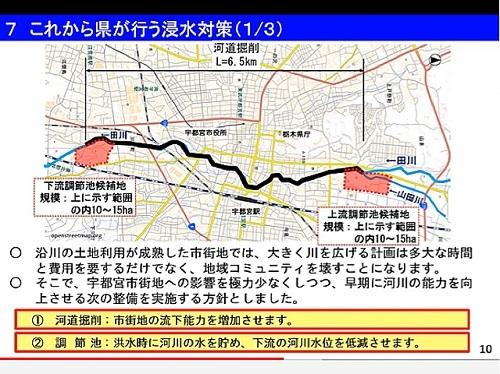 栃木県 被災5河川<改良復旧>事業 説明動画 公開される!⑩