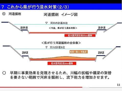 栃木県 被災5河川<改良復旧>事業 説明動画 公開される!⑪