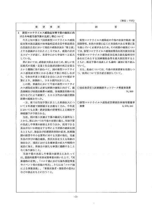 栃木県議会「民主市民クラブ」2020年度 中間期<政策推進・予算化要望>知事回答!03