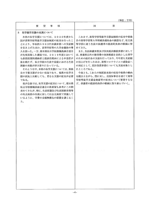 栃木県議会「民主市民クラブ」2020年度 中間期<政策推進・予算化要望>知事回答!05