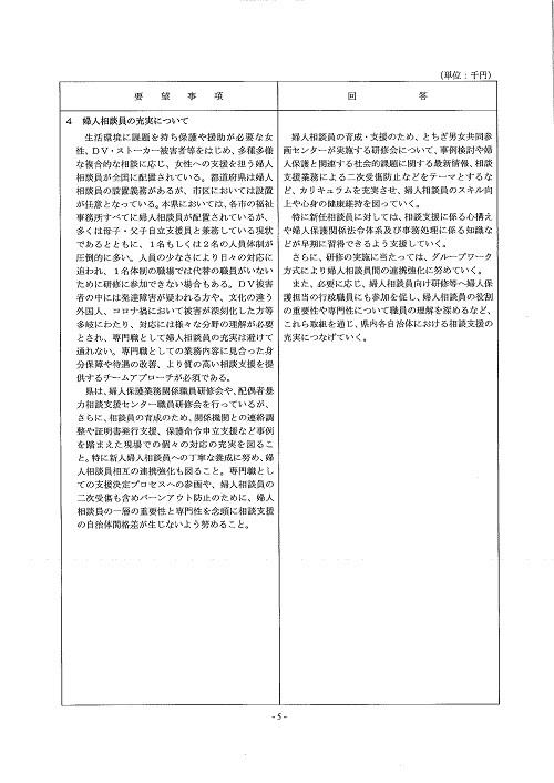 栃木県議会「民主市民クラブ」2020年度 中間期<政策推進・予算化要望>知事回答!06