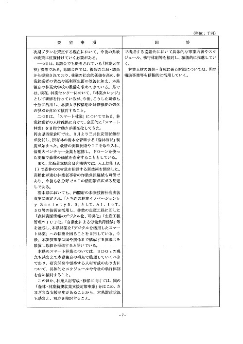 栃木県議会「民主市民クラブ」2020年度 中間期<政策推進・予算化要望>知事回答!08