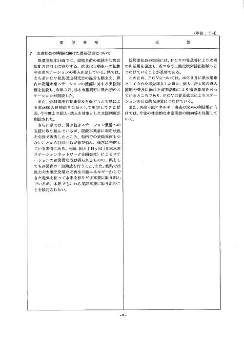栃木県議会「民主市民クラブ」2020年度 中間期<政策推進・予算化要望>知事回答!09