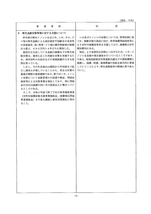 栃木県議会「民主市民クラブ」2020年度 中間期<政策推進・予算化要望>知事回答!10