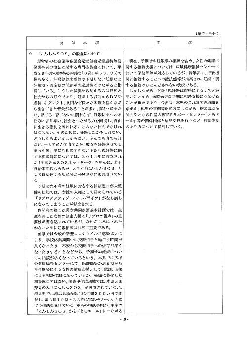 栃木県議会「民主市民クラブ」2020年度 中間期<政策推進・予算化要望>知事回答!11