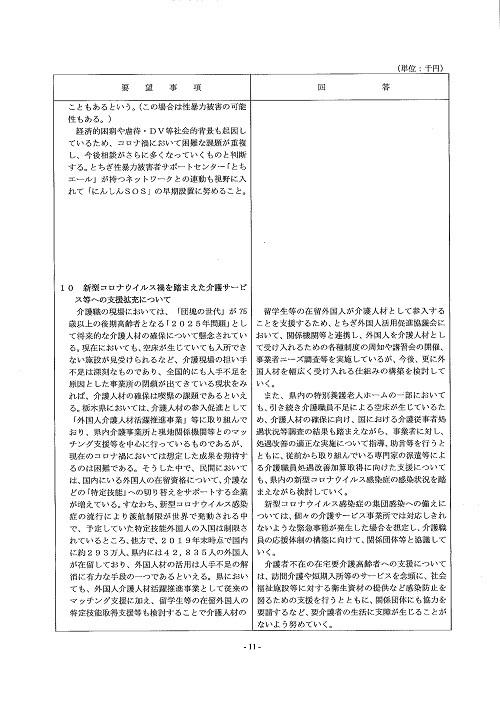 栃木県議会「民主市民クラブ」2020年度 中間期<政策推進・予算化要望>知事回答!12