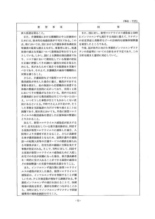 栃木県議会「民主市民クラブ」2020年度 中間期<政策推進・予算化要望>知事回答!13