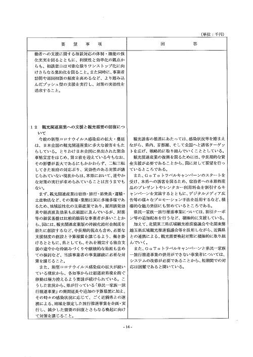 栃木県議会「民主市民クラブ」2020年度 中間期<政策推進・予算化要望>知事回答!15