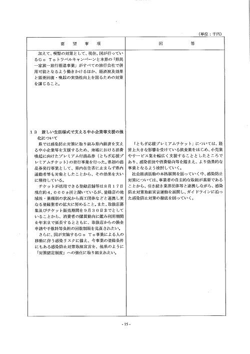 栃木県議会「民主市民クラブ」2020年度 中間期<政策推進・予算化要望>知事回答!16