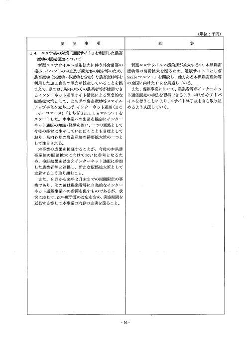 栃木県議会「民主市民クラブ」2020年度 中間期<政策推進・予算化要望>知事回答!17