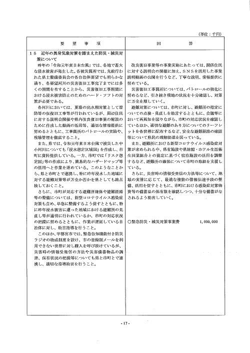 栃木県議会「民主市民クラブ」2020年度 中間期<政策推進・予算化要望>知事回答!18